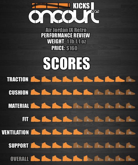 Air-Jordan-Project-Air-Jordan-IX-(9)-Performance-Review-8