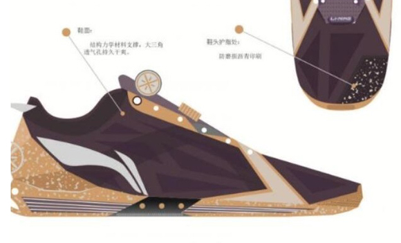 Li-Ning Way of Wade 2.0 1