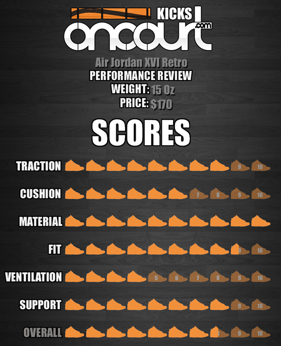Air Jordan Project - Air Jordan XVI (16) Retro Performance Review 8