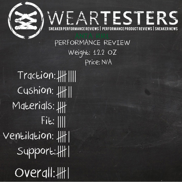 ANTA RR1 Performance Review 8