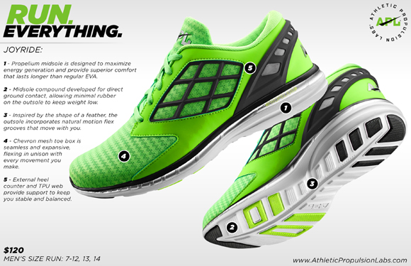 Athletic Propulsion Labs Officially Launches Running Footwear 1