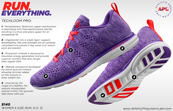 Athletic Propulsion Labs Officially Launches Running Footwear 6