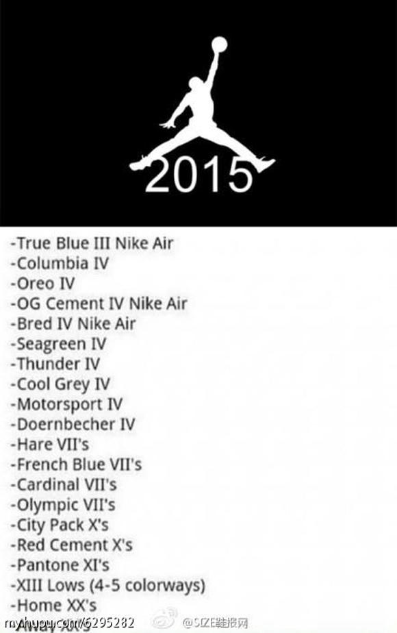 Jordan Brand 2015 Retro Lineup