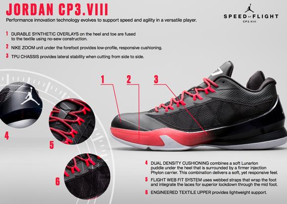 Jordan Brand Officially Introduces The Jordan CP3.VIII 10