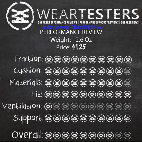 Under Armour ClutchFit Drive Performance Review 8