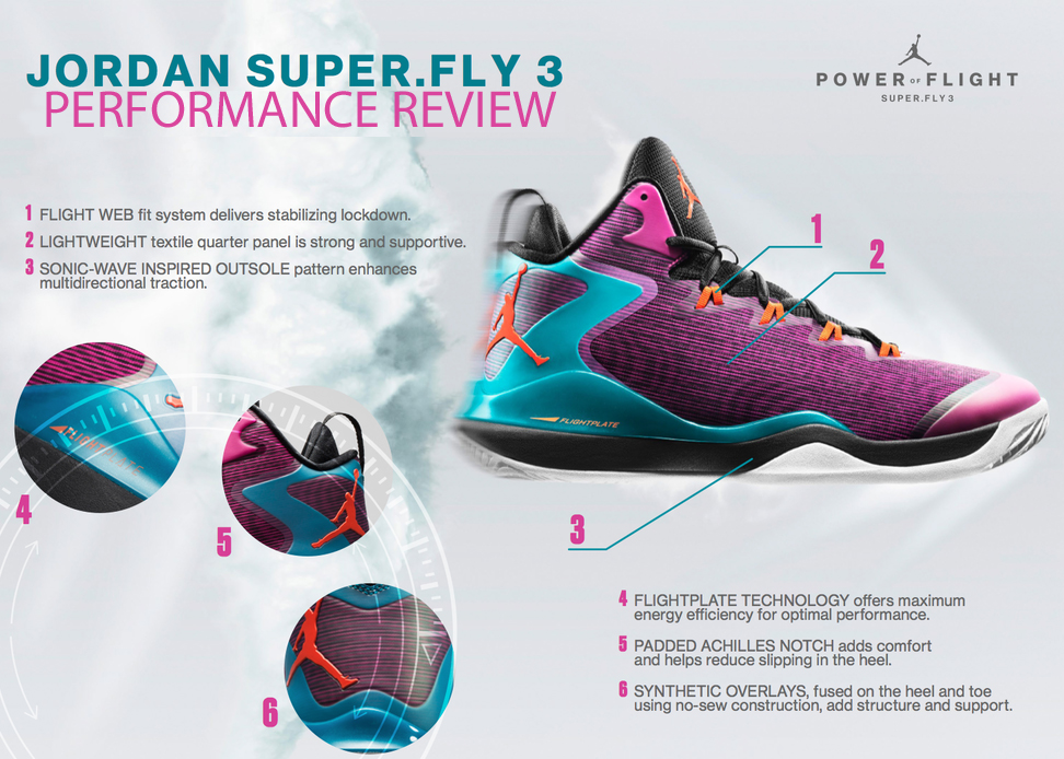 Jordan Super.Fly 3 Performance Review Main