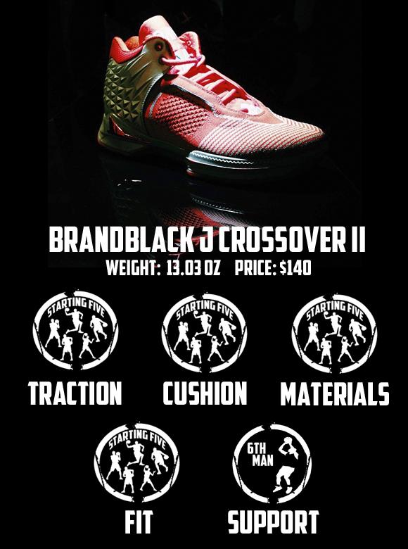 BrandBlack J Crossover II Performance Review 7