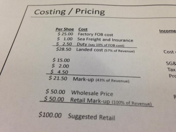 Cost Breakdown For A $100 Nike Sneaker