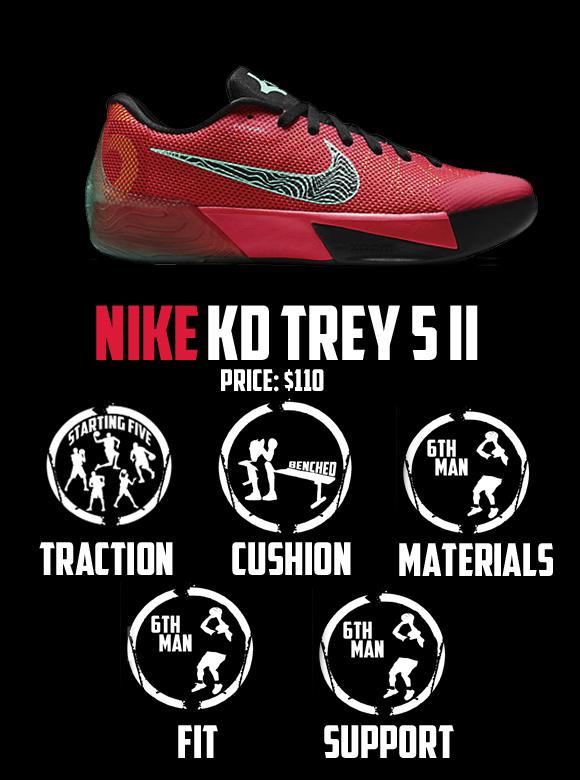 Nike KD Trey 5 II - Performance Review