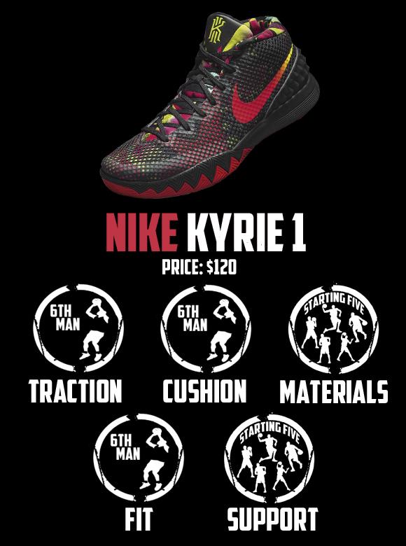 kyrie 1 weartesters