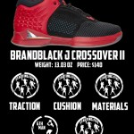 BrandBlack-J-Crossover-II-Performance-Review-TheWongKicks
