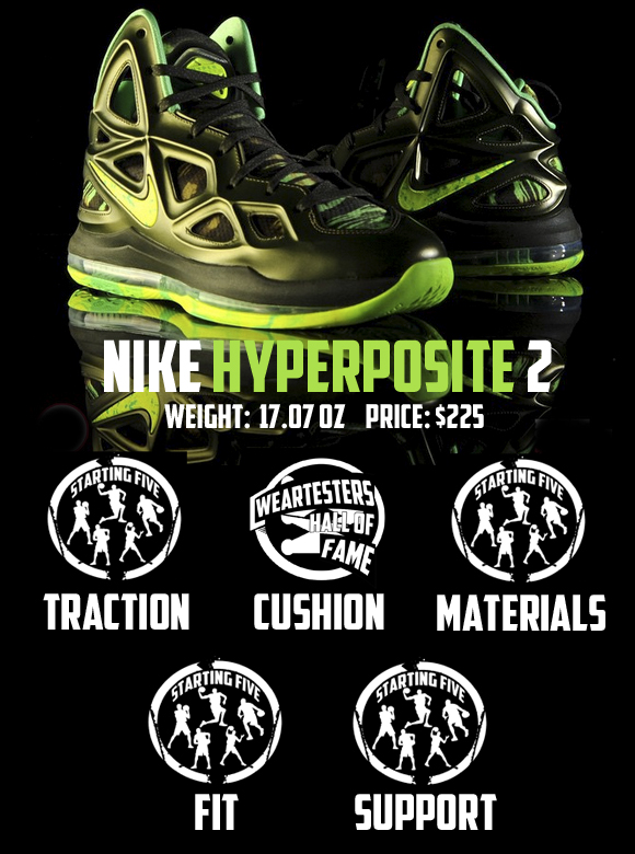 Nike Hyperposite 2 Performance Review WearTesters