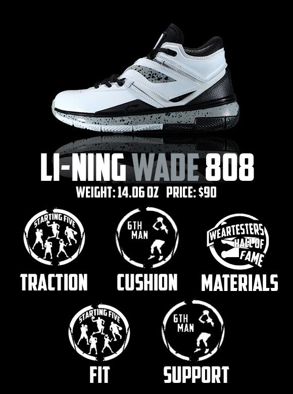 Li-Ning Wade 808 Performance Review 7