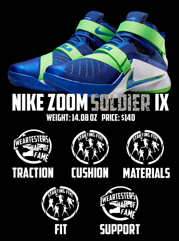 Nike Zoom Soldier IX (9) Performance Review 7