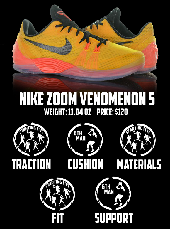 Nike Zoom Venomenon 5 Performance Review 7
