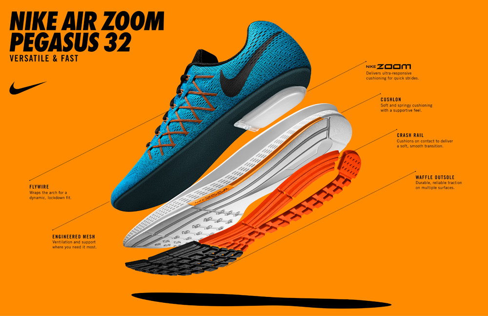 Nike Air Zoom Structure 19 Available Now WearTesters