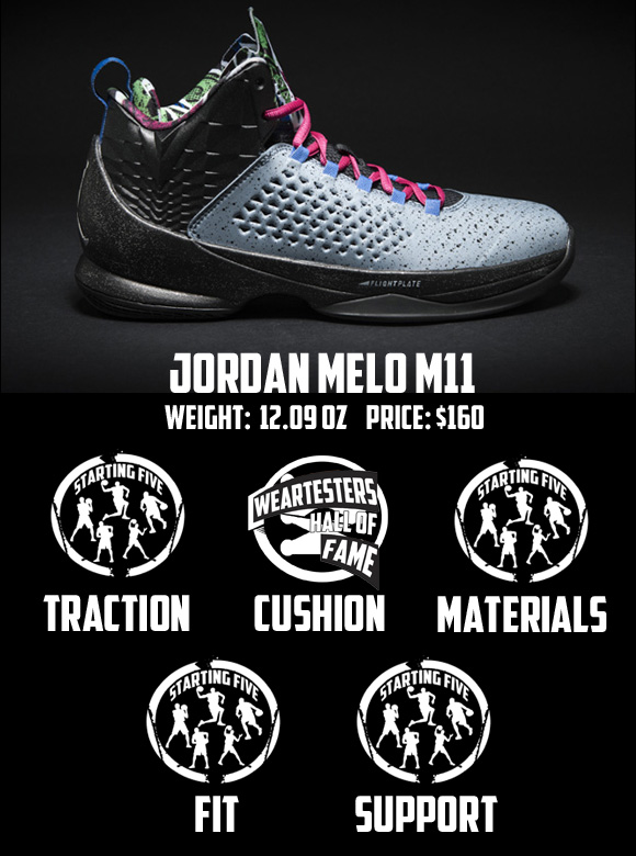 Top 10 Performance Basketball Shoes of 2015 So Far Score 1