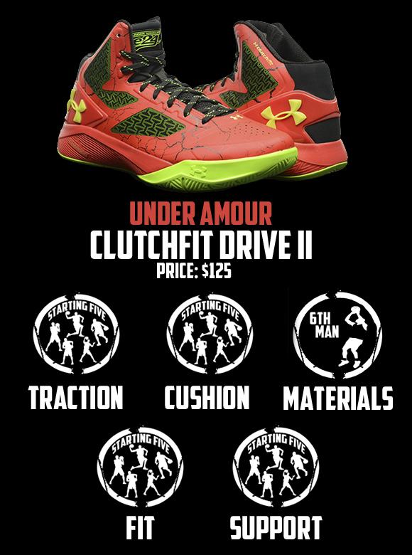 ClutchFit Drive II Score Card