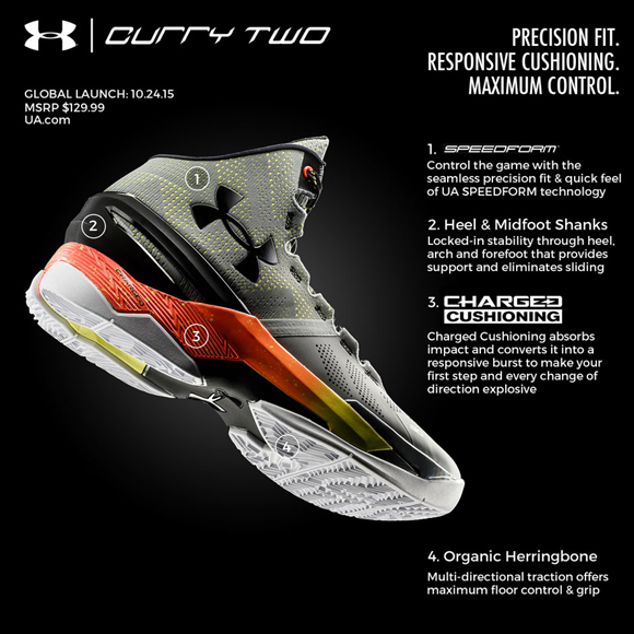 Under Armour Curry Two Officially Unveiled + Release Info 3