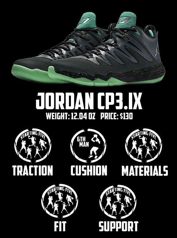 Jordan CP3.IX (9) Performance Review 8