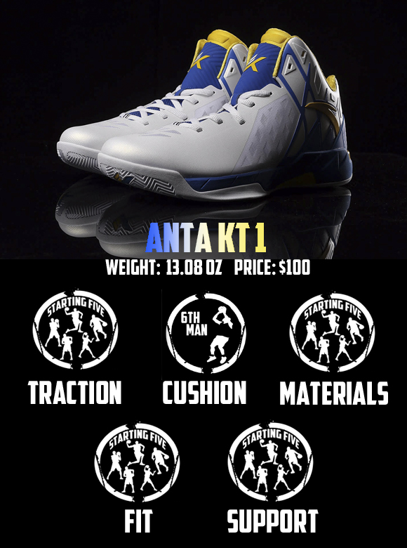 ANTA KT 1 Performance Review 7