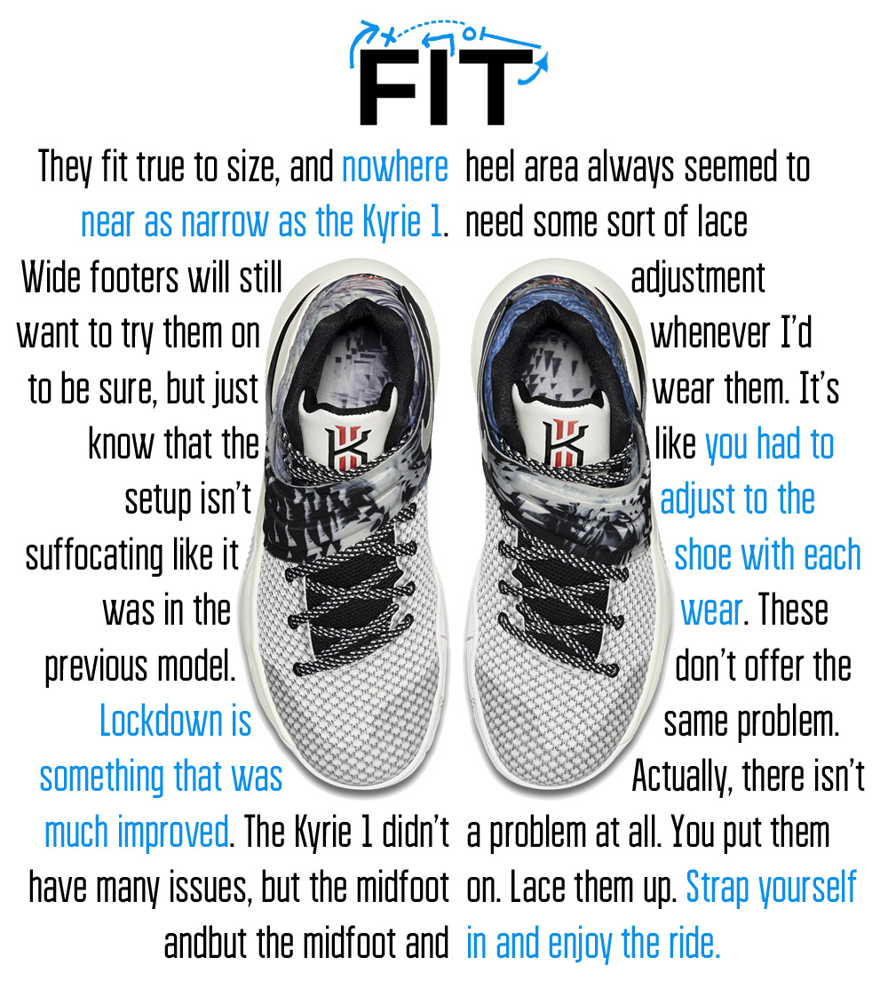 Kyrie 2 Fit Page