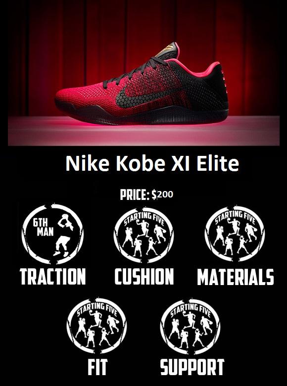 Kobe Xi Elite Badge