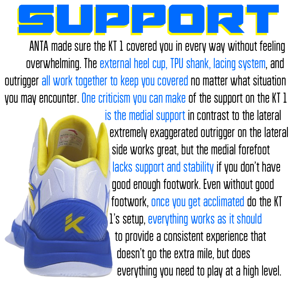 Support KT 1