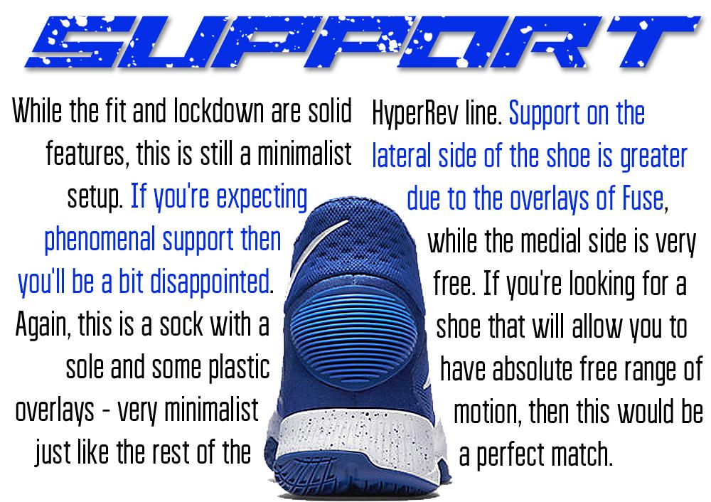 HyperRev Support