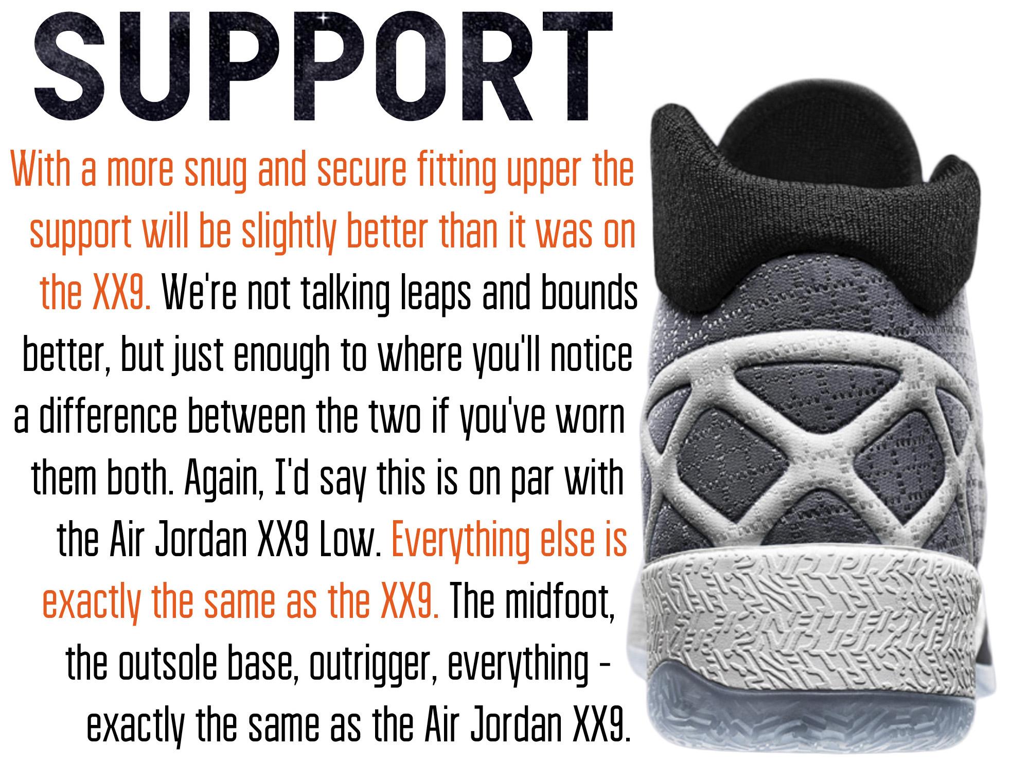 Air Jordan XXX Support