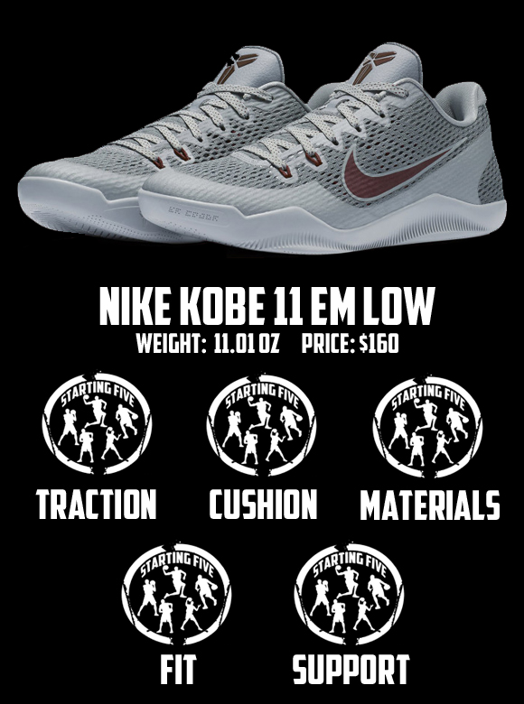 Nike Kobe 11 EM Low Performance Review Score