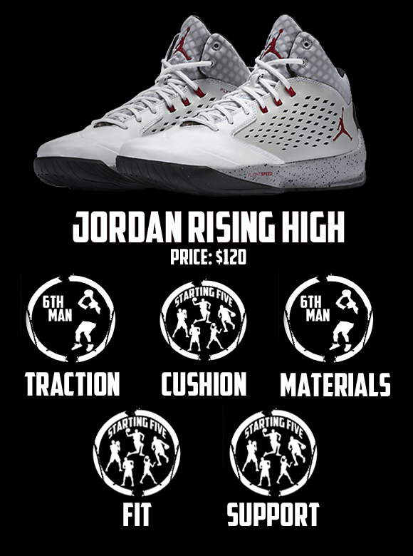 Rising High Score CArd