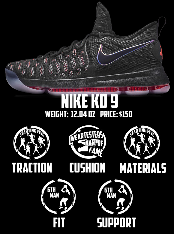 Nike KD 9 Performance Review Score
