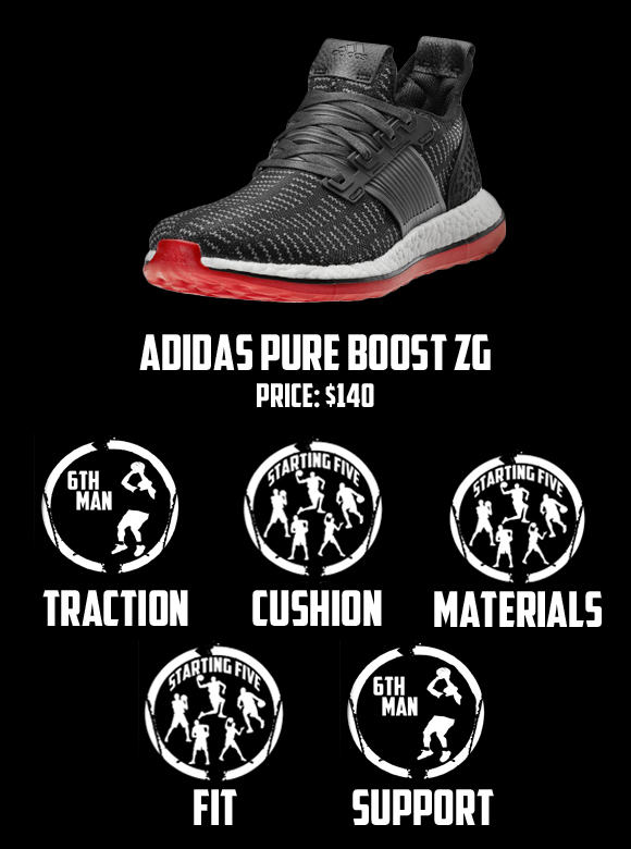 adidas Pure Boost ZG Primeknit Performance Review WearTesters