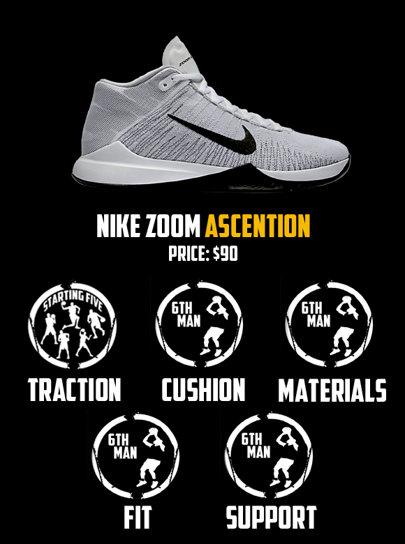 NIKE ZOOM ASCENTION Performance Review