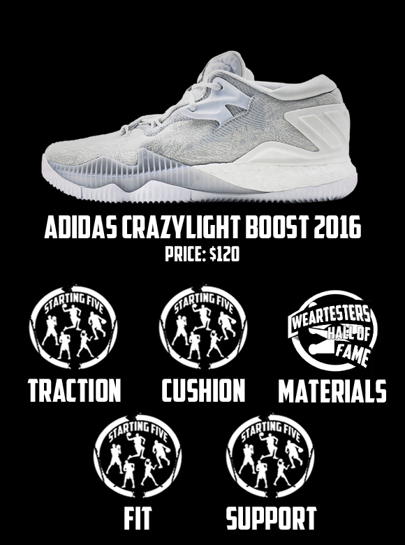 sneakers for cheap great quality price reduced adidas CrazyLight Boost 2016 Performance Review   JAHRONMON ...