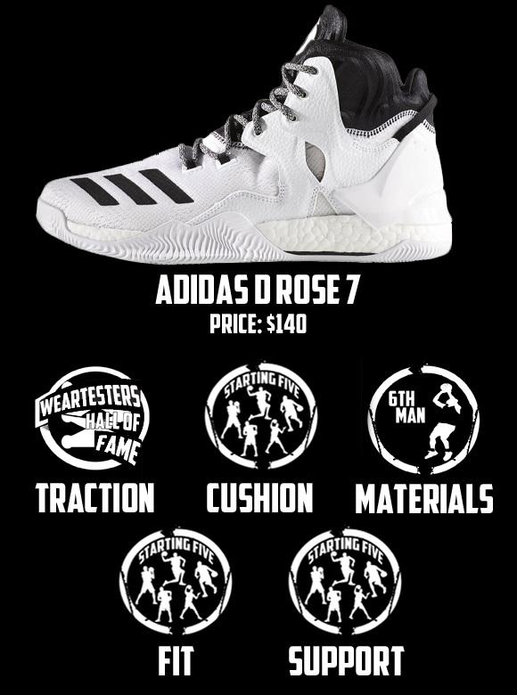 Rose-7-Adidas Scorecard - NYJ23