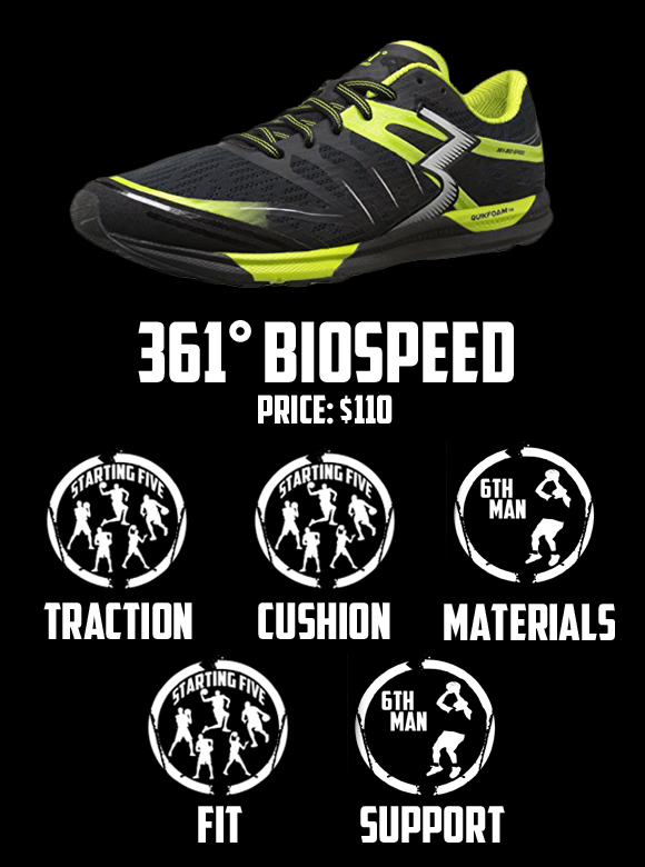 biospeed-scorecard