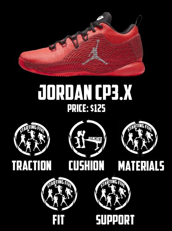 Jordan CP3.X Quick Review 7