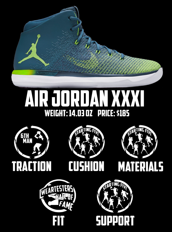 the-air-jordan-xxxi-performance-review-nyjumpman23-score-card
