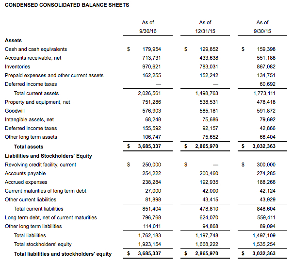 under armour q3 2016 financial report 3