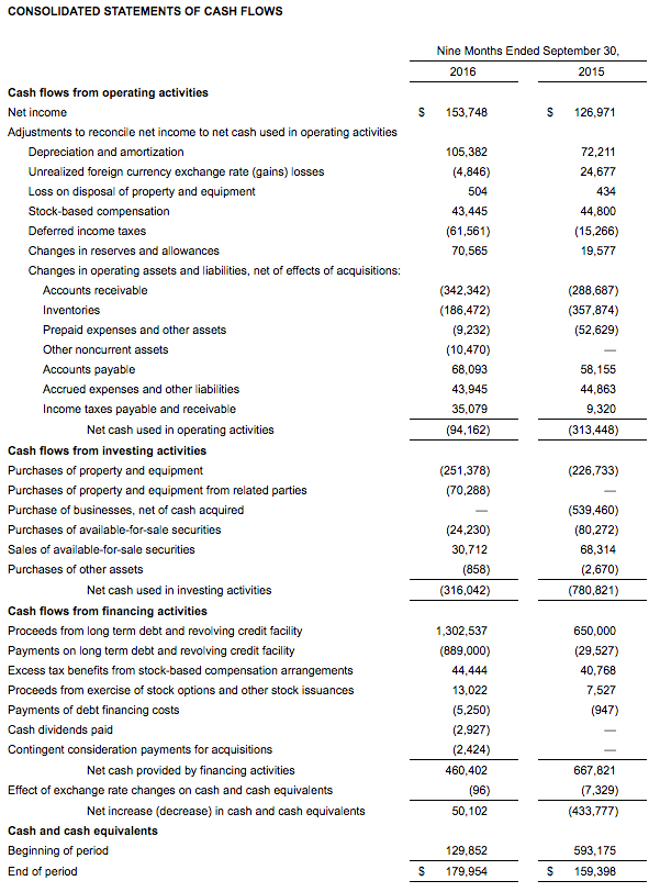 under armour q3 2016 financial report 4