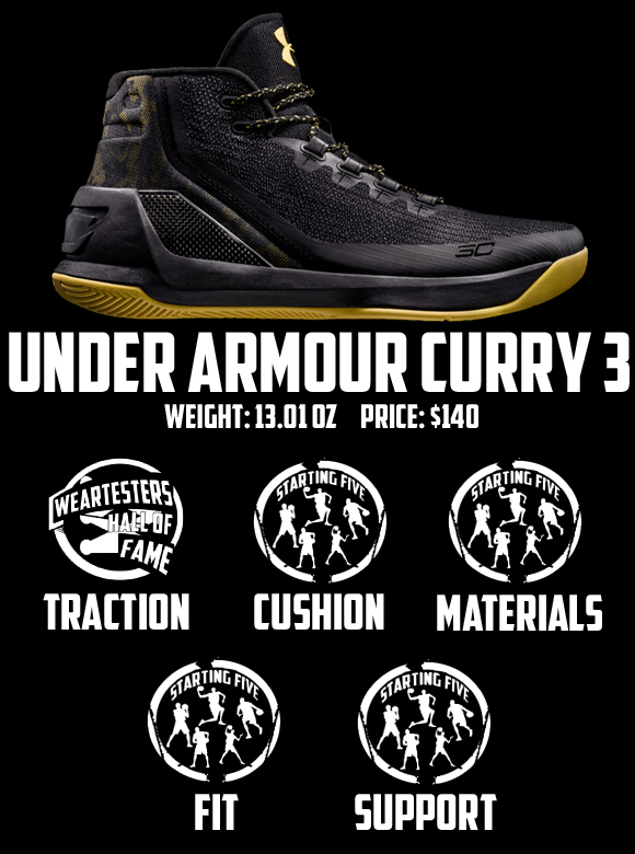 under armour curry 3 performance review score