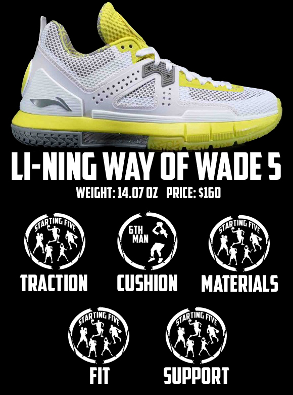 li-ning way of wade 5 performance review score