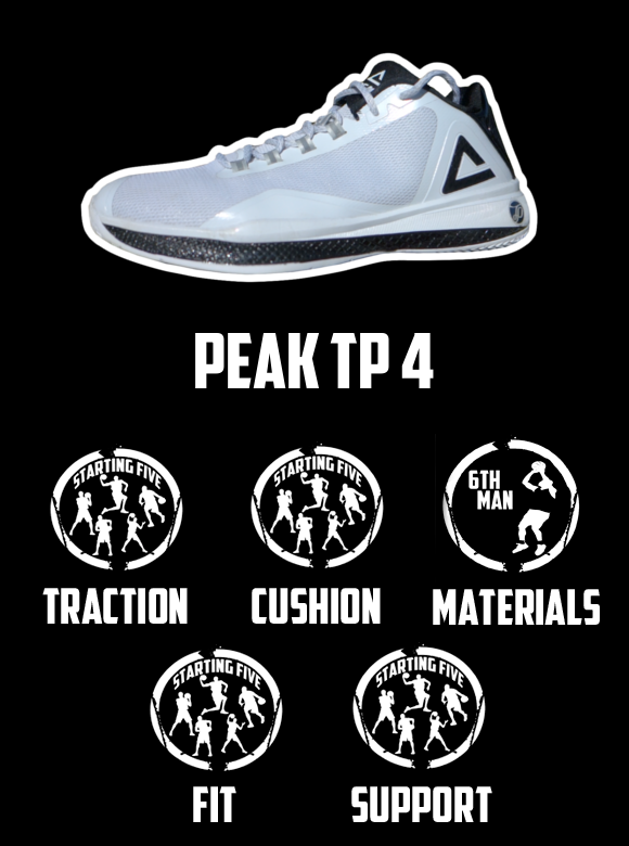 PEAK TP 4 Performance Review QK 6