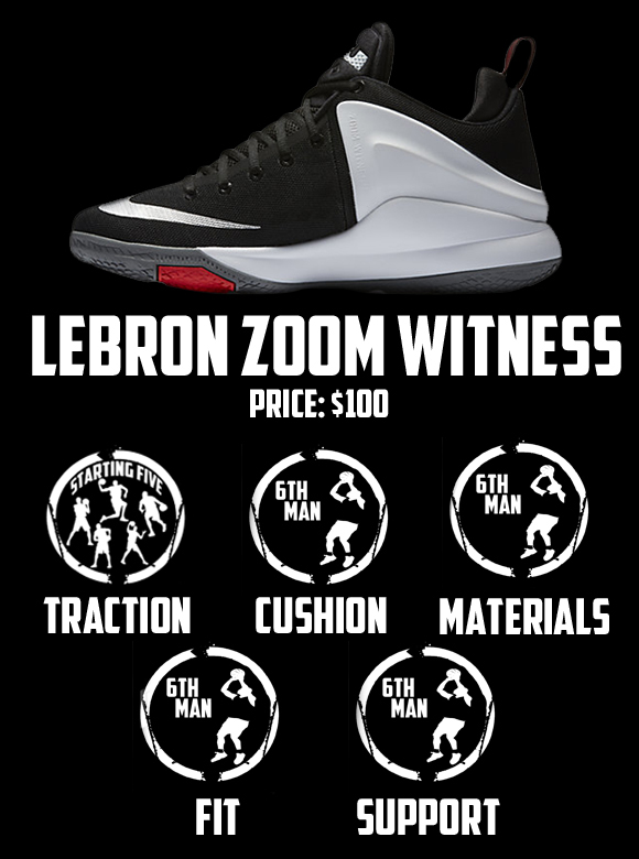 Nike LeBron Zoom Witness Performance Review score card