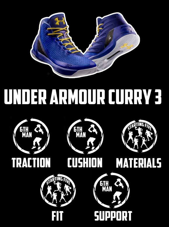 Quick Kicks Curry 3 Review 14