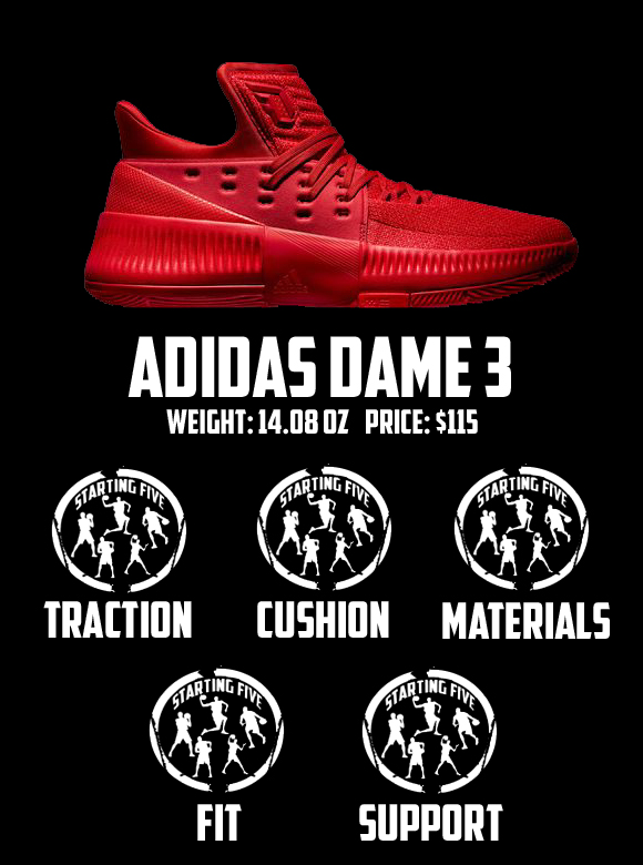 adidas dame 3 performance review scorecard