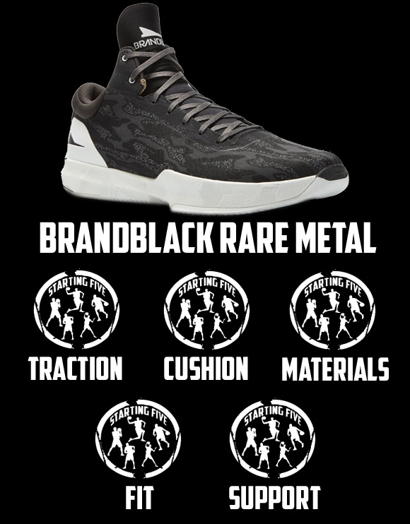 BrandBlack Rare Metal Performance-Review-Scorecard - Nyjumpman23