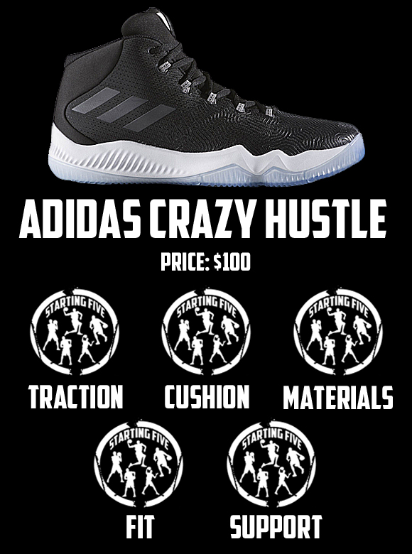 adidas crazy hustle scorecard